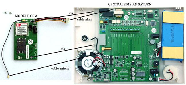 module gsm pour alarme sans fil meian 868mhz et 433mhz. Black Bedroom Furniture Sets. Home Design Ideas
